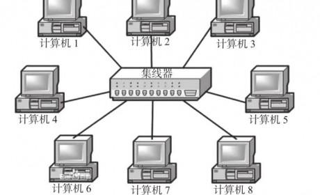 集线器是什么,集线器与交换机的区别