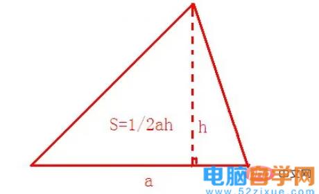 用js快速求出三角形面积
