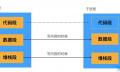 浅谈Node.js+COW技术进行进程创建和文件复制