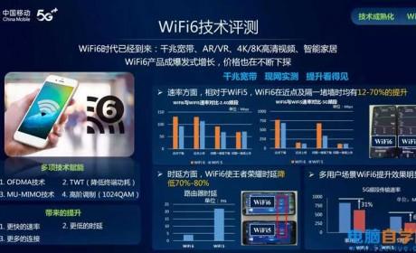 路由器怎么买? 中国移动权威评测热门Wi-Fi 6路由器排行