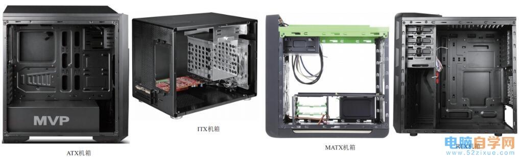 54.HTPC(家庭影院电脑)适合使用哪种类型的机箱