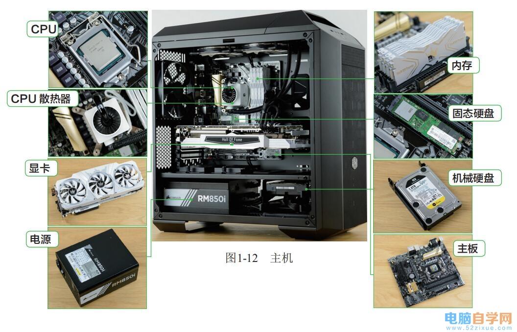 4.了解电脑主机中的硬件组成